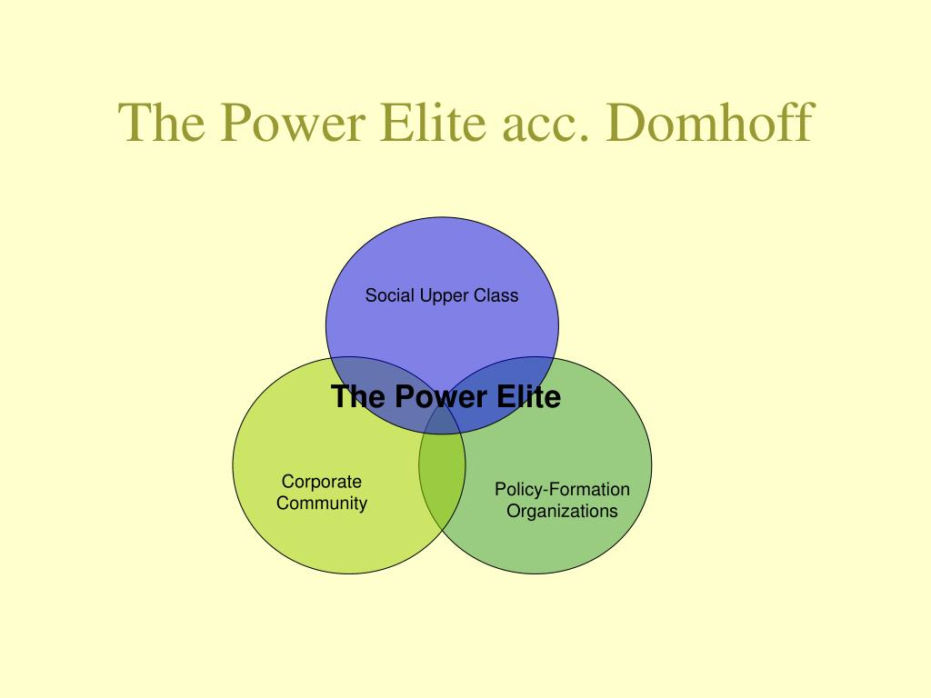 The Power Elite acc. Domhoff