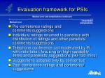 evaluation framework for psis