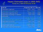 impact estimated cases in 2000 nis romano et al health aff 2003 22 2 154 66