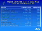 impact estimated cases in 2000 nis romano et al health aff 2003 22 2 154 6620