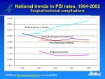 national trends in psi rates 1994 2002 surgical technical complications