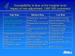 susceptibility to bias at the hospital level impact of risk adjustment 1997 sid summary