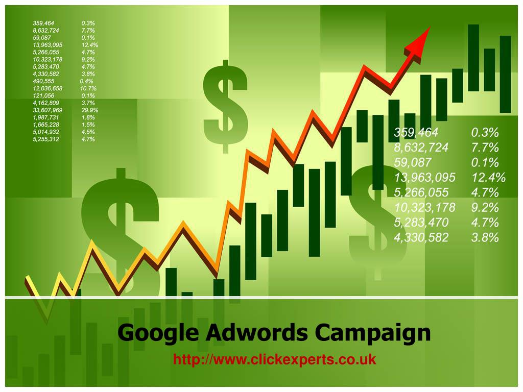 google adwords campaign l.