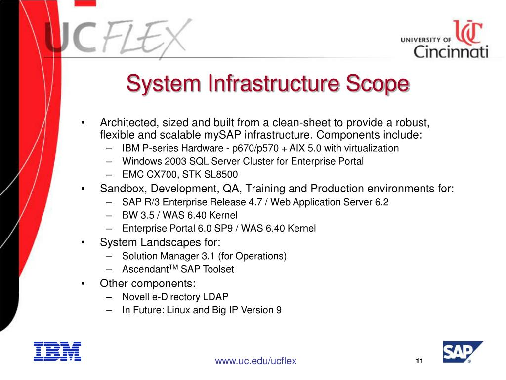 System Infrastructure Scope