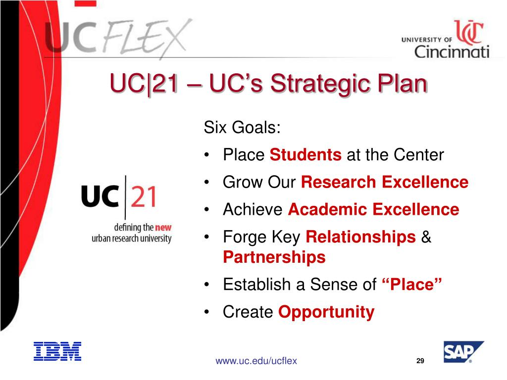 UC|21 – UC's Strategic Plan