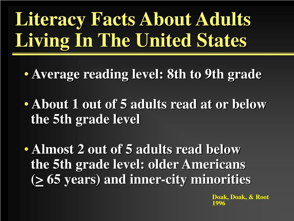 Literacy Facts About Adults