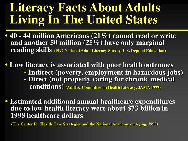 Literacy Facts