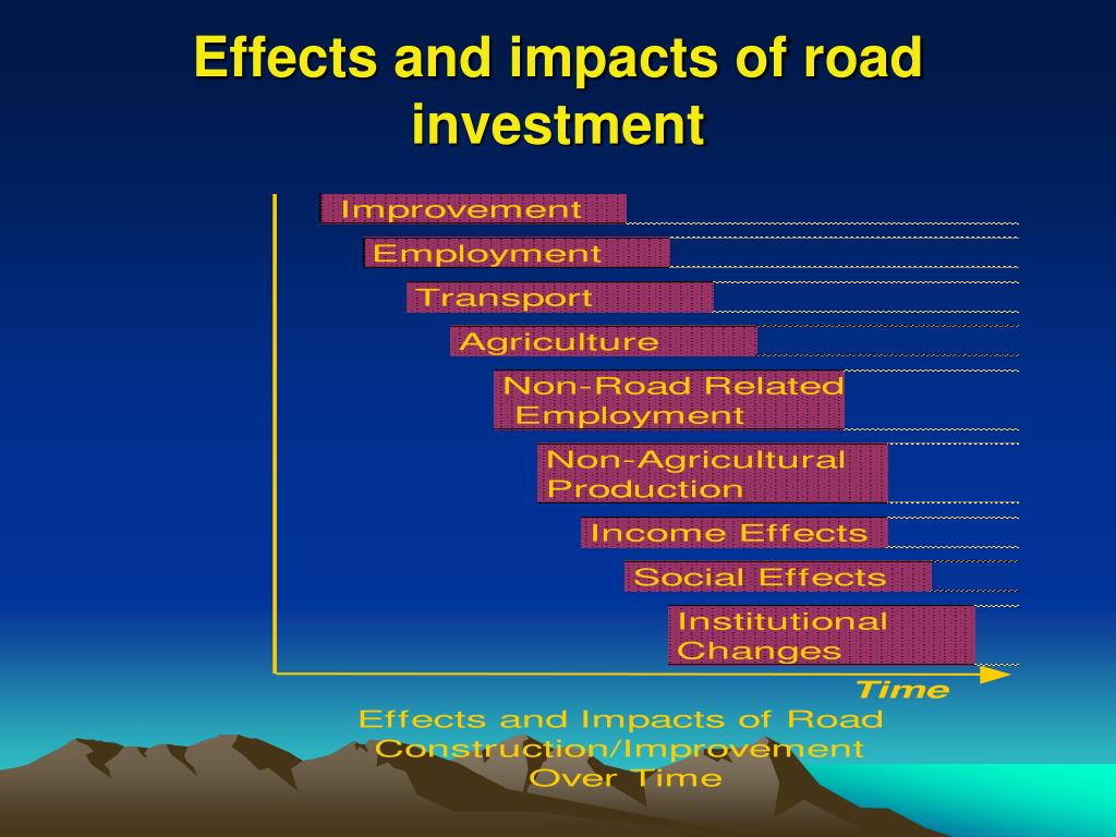 Effects and impacts of road investment