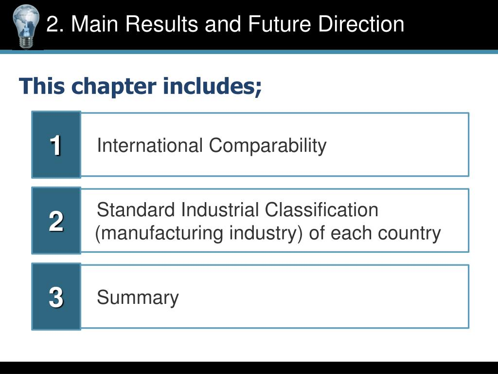 2. Main Results and Future Direction