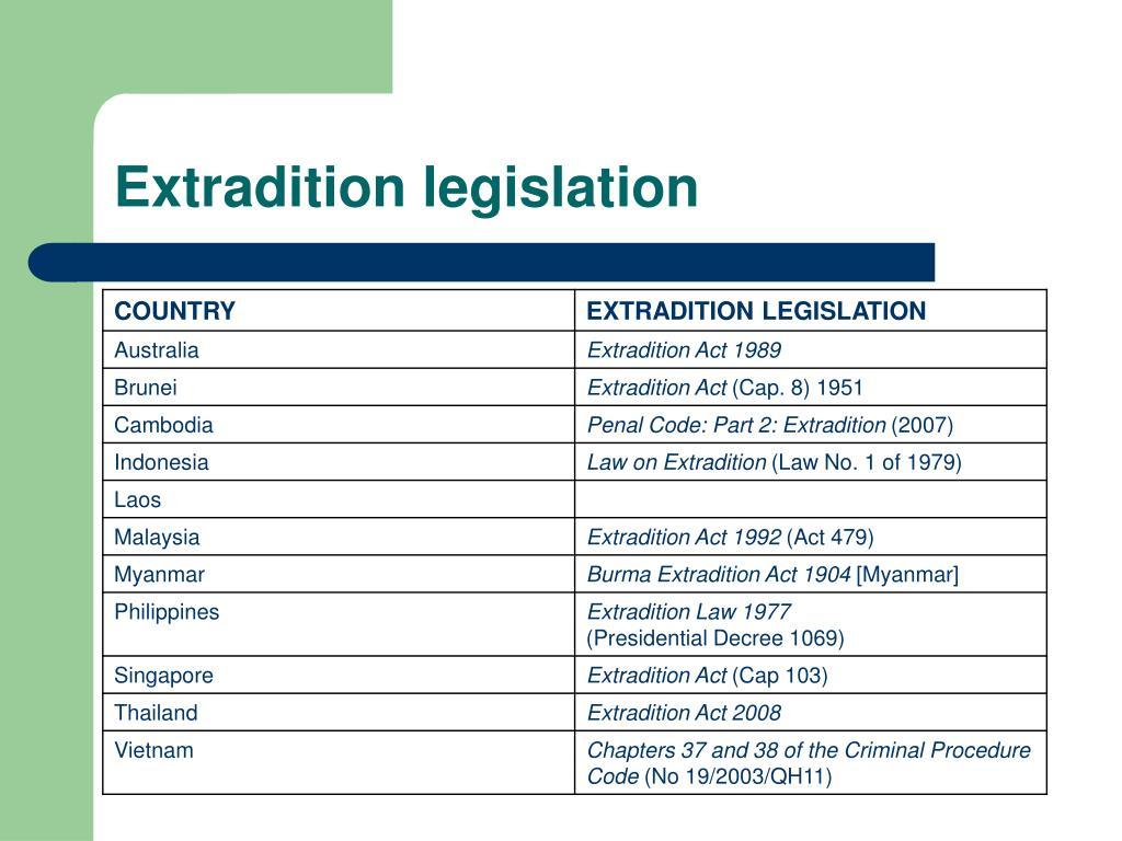 Extradition legislation