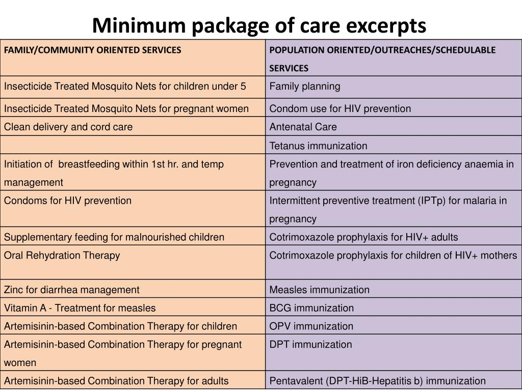 Minimum package of care excerpts