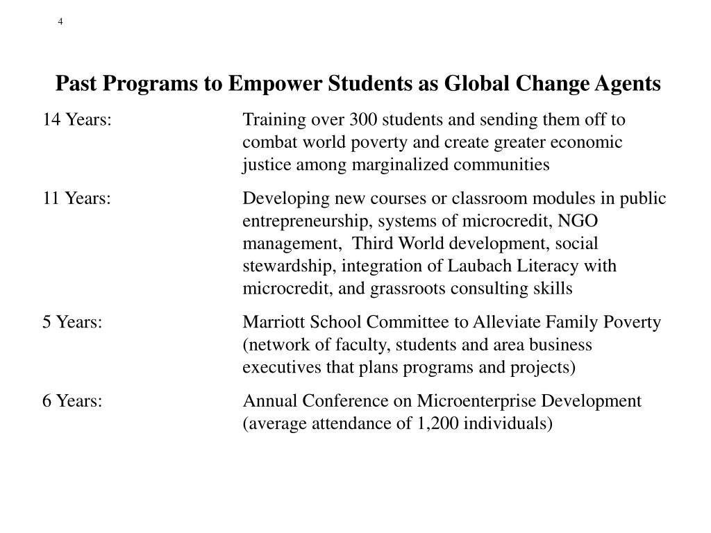Past Programs to Empower Students as Global Change Agents