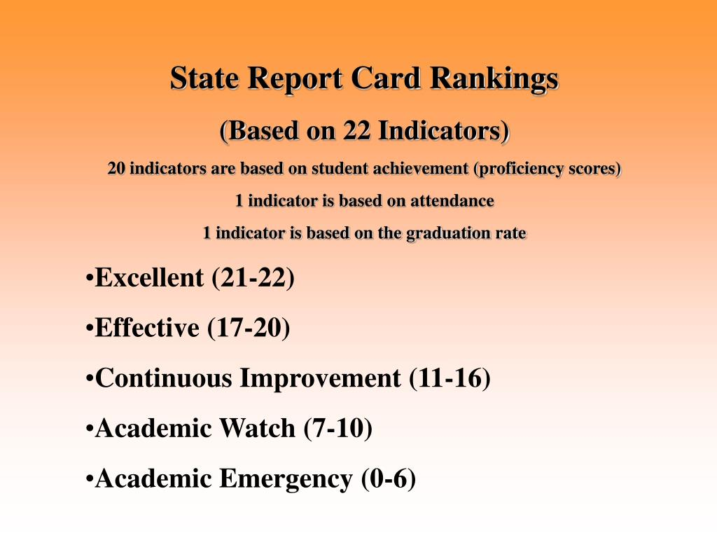 State Report Card Rankings