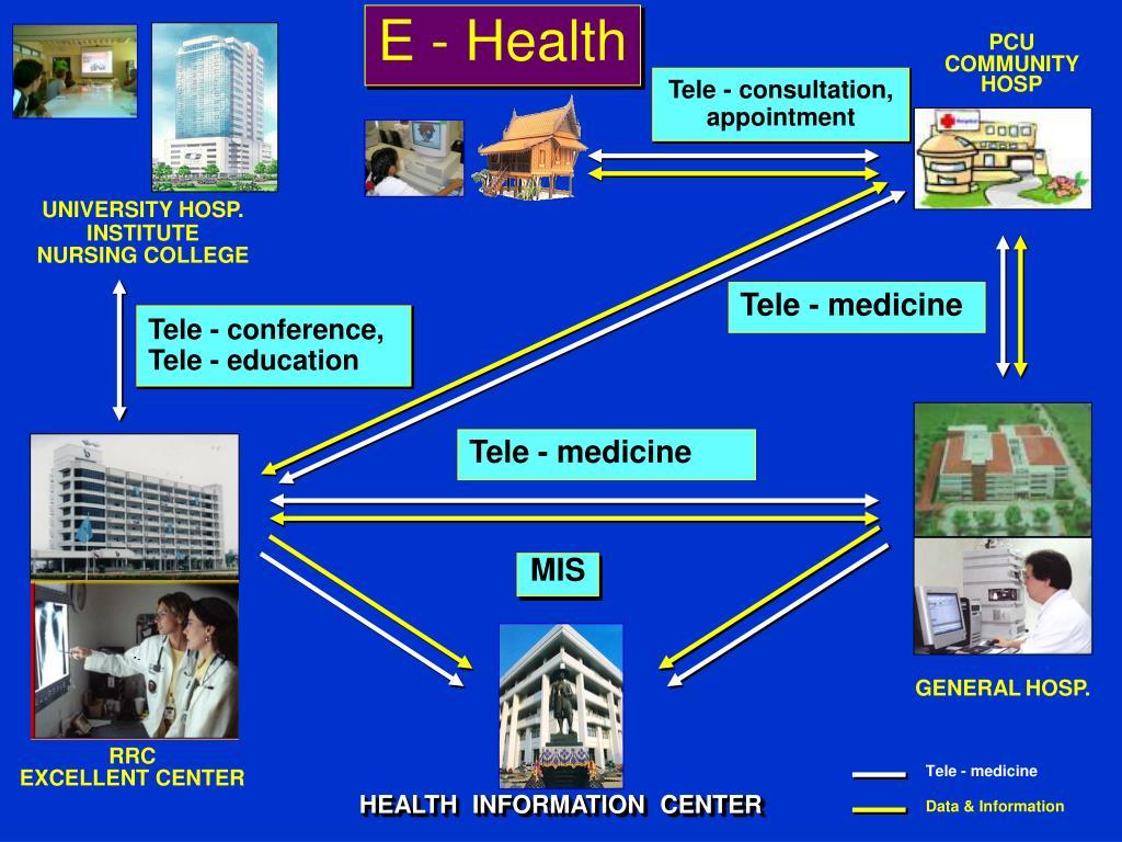 E - Health