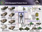 fcs equipped future force