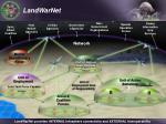 landwarnet