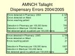 amnch tallaght dispensary errors 2004 2005