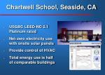 chartwell school seaside ca