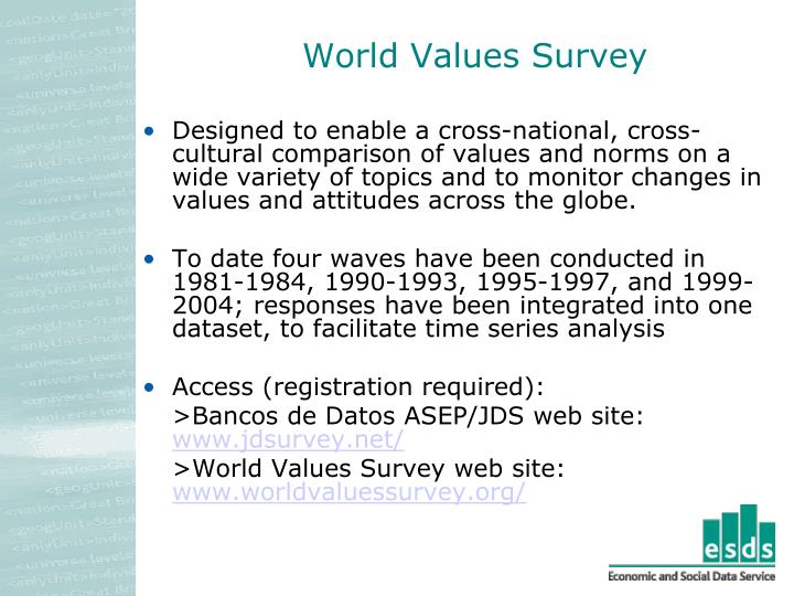 World Values Survey