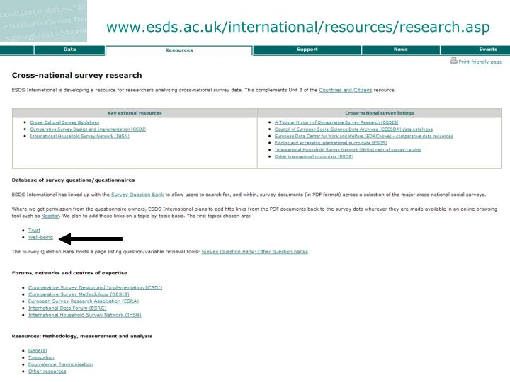 www.esds.ac.uk/international/resources/research.asp