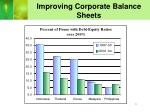 improving corporate balance sheets