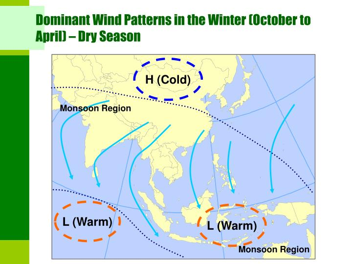 Dominant Wind Patterns in the Winter (October to April) – Dry Season