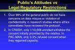 public s attitudes vs legal regulatory restrictions