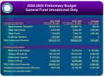 2008 2009 preliminary budget general fund unrestricted only