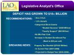 legislative analyst s office