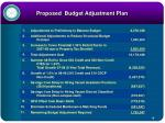 proposed budget adjustment plan