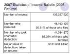2007 statistics of income bulletin 2005 returns