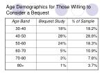 age demographics for those willing to consider a bequest