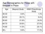 age demographics for those with bequest in place