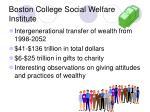 boston college social welfare institute