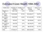 estimated estate wealth 1998 2052