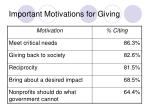 important motivations for giving