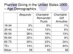 planned giving in the united states 2000 age demographics