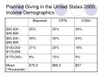 planned giving in the united states 2000 income demographics