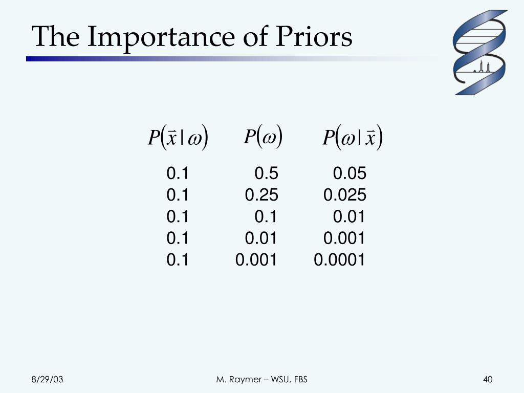 The Importance of Priors