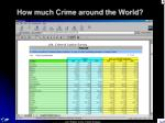 how much crime around the world