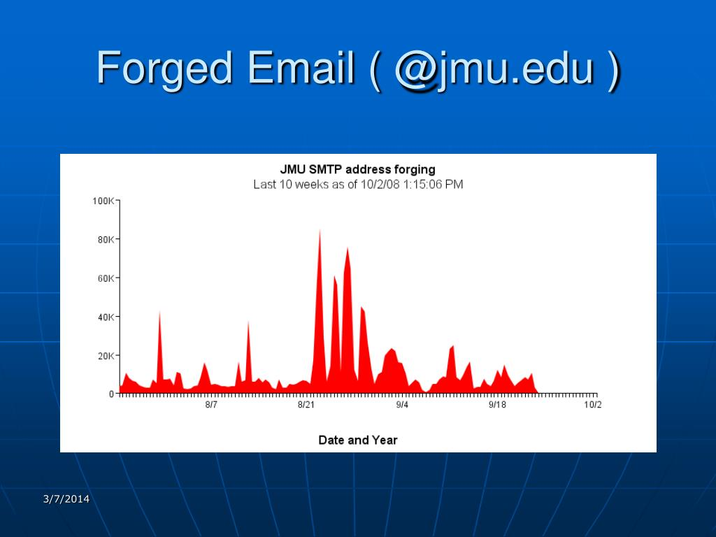 Forged Email ( @