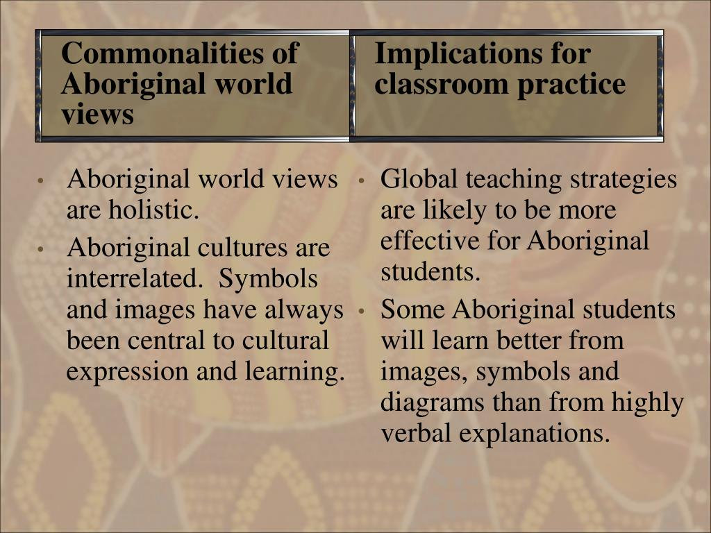 Global teaching strategies are likely to be more effective for Aboriginal students.