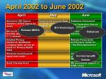 april 2002 to june 2002