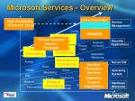 microsoft services overview
