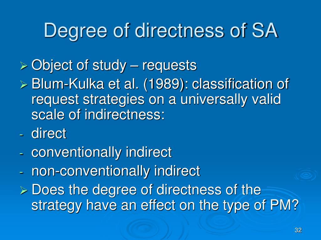 Degree of directness of SA