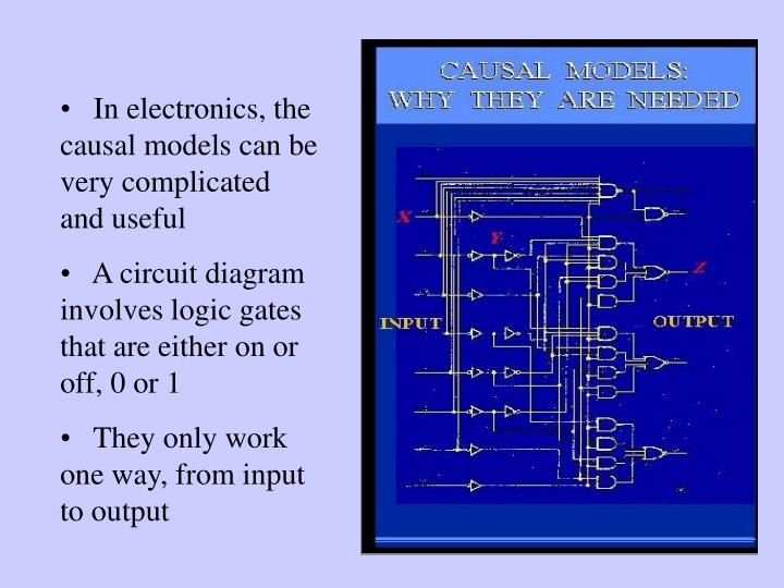In electronics, the causal models can be very complicated and useful