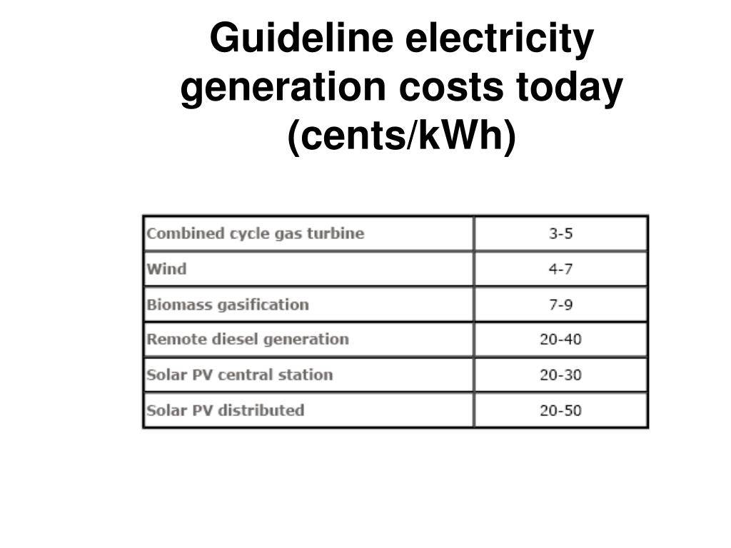 Guideline electricity generation costs today (cents/kWh)