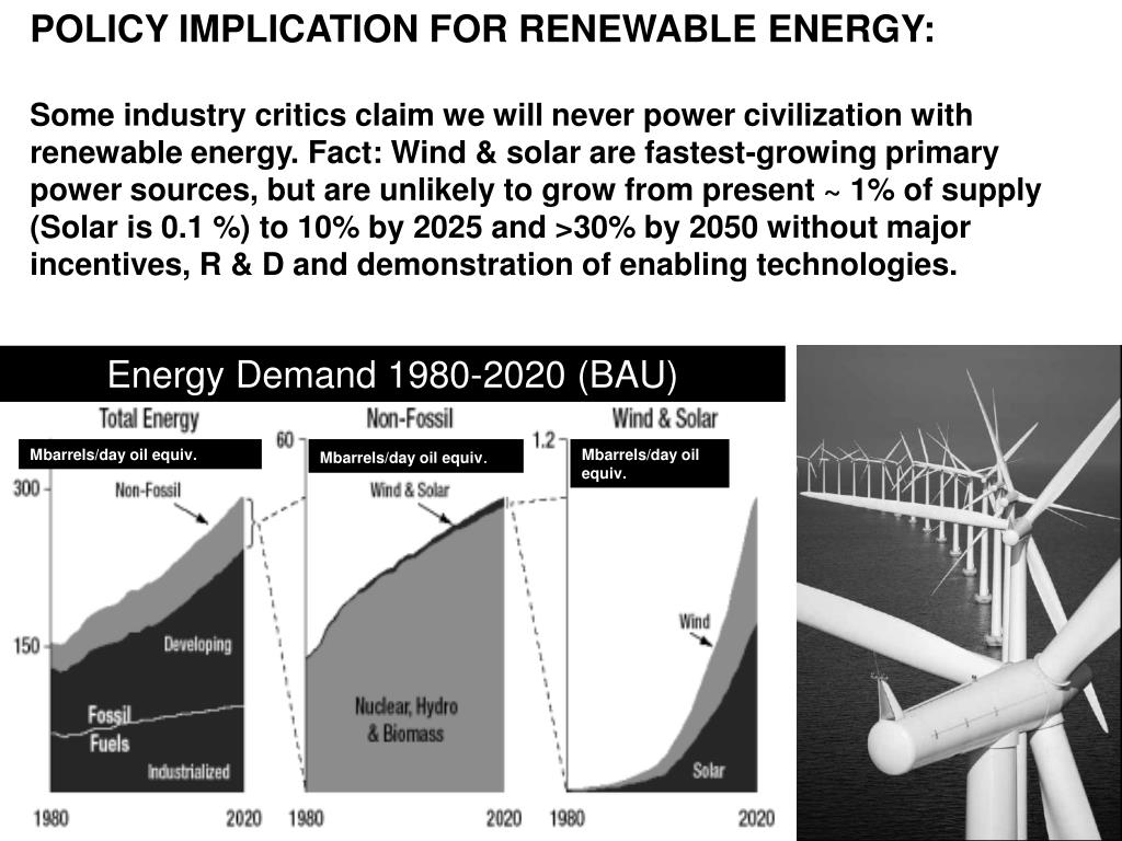 POLICY IMPLICATION FOR RENEWABLE ENERGY: