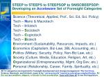 steep to steeps to steepsop to sniscbeepsop developing an accelaware set of foresight categories