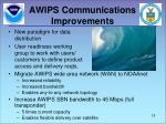 awips communications improvements